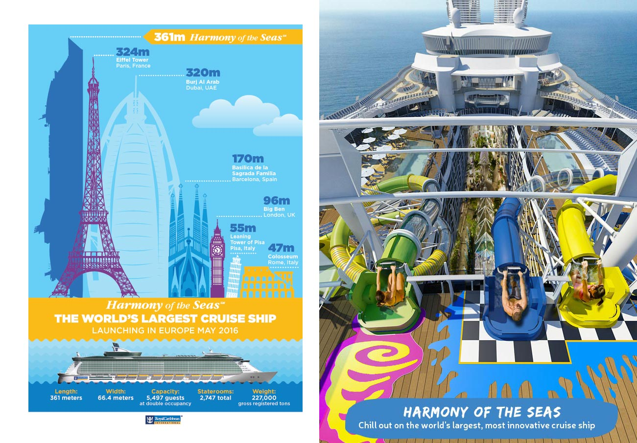 Harmony Of The Seas Onboard Activities Cuisine Amp Entertainment